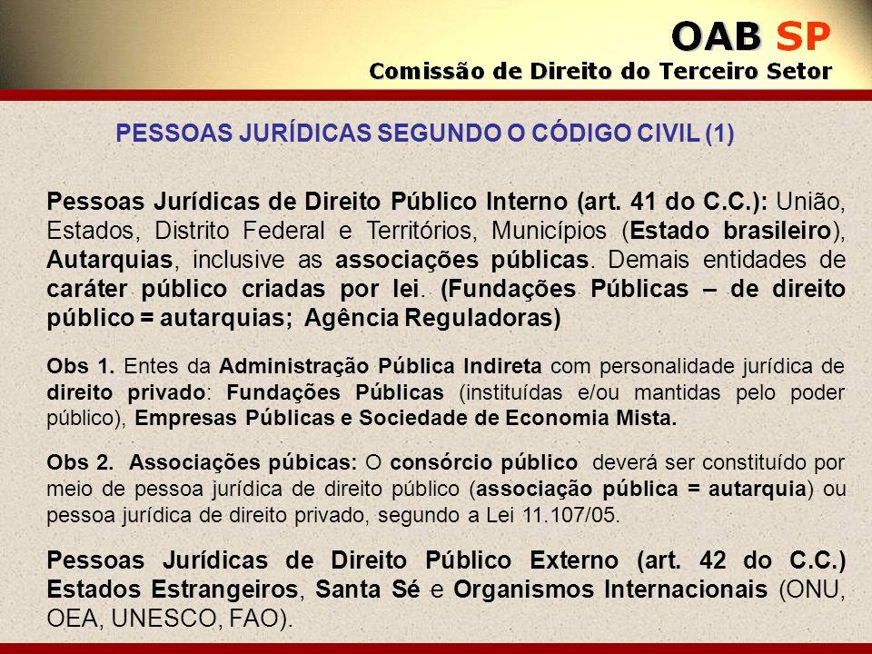 PESSOAS JURÍDICAS SEGUNDO O CÓDIGO CIVIL (1)
