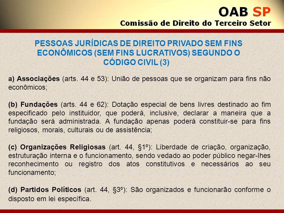 PESSOAS JURÍDICAS DE DIREITO PRIVADO SEM FINS ECONÔMICOS (SEM FINS LUCRATIVOS) SEGUNDO O CÓDIGO CIVIL (3)