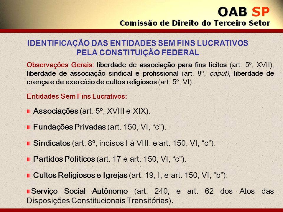 Associações (art. 5º, XVIII e XIX).