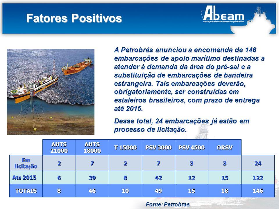 Título do Slide Fatores Positivos