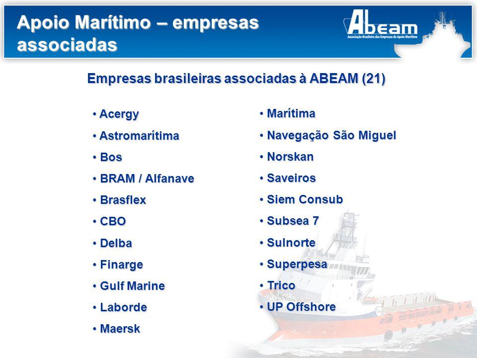 Empresas brasileiras associadas à ABEAM (21)