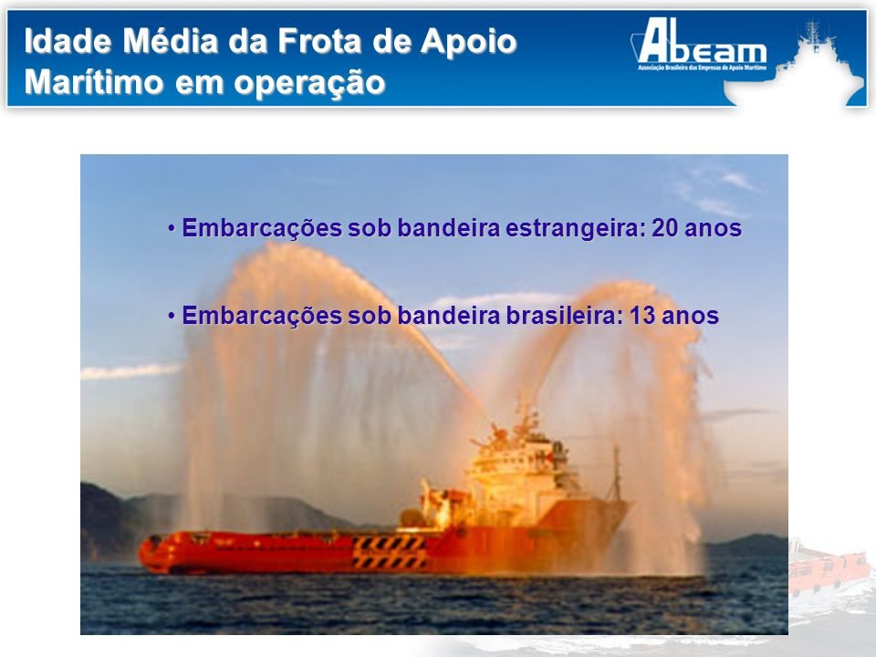 Título do Slide Idade Média da Frota de Apoio Marítimo em operação