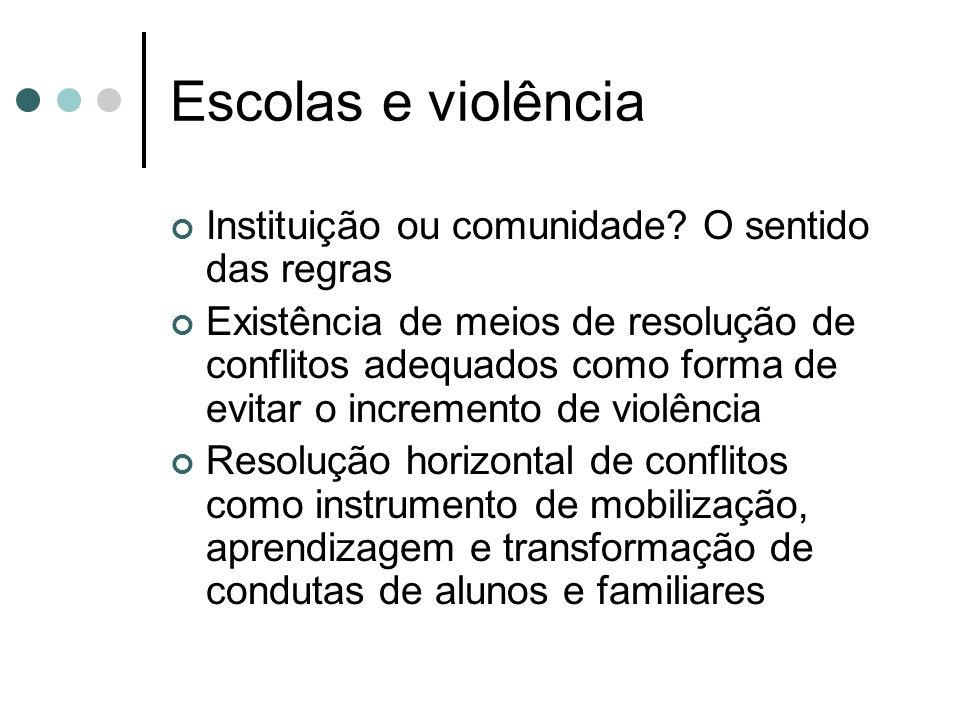 Escolas e violência Instituição ou comunidade O sentido das regras