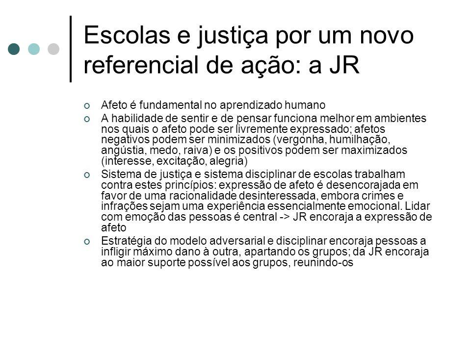 Escolas e justiça por um novo referencial de ação: a JR