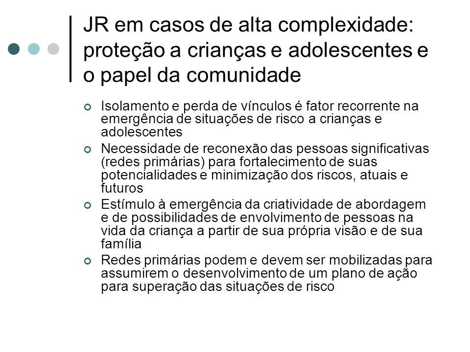 JR em casos de alta complexidade: proteção a crianças e adolescentes e o papel da comunidade