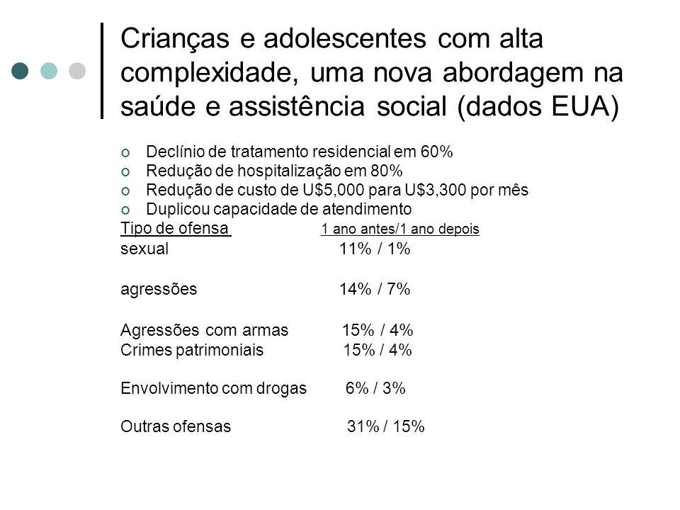 Crianças e adolescentes com alta complexidade, uma nova abordagem na saúde e assistência social (dados EUA)