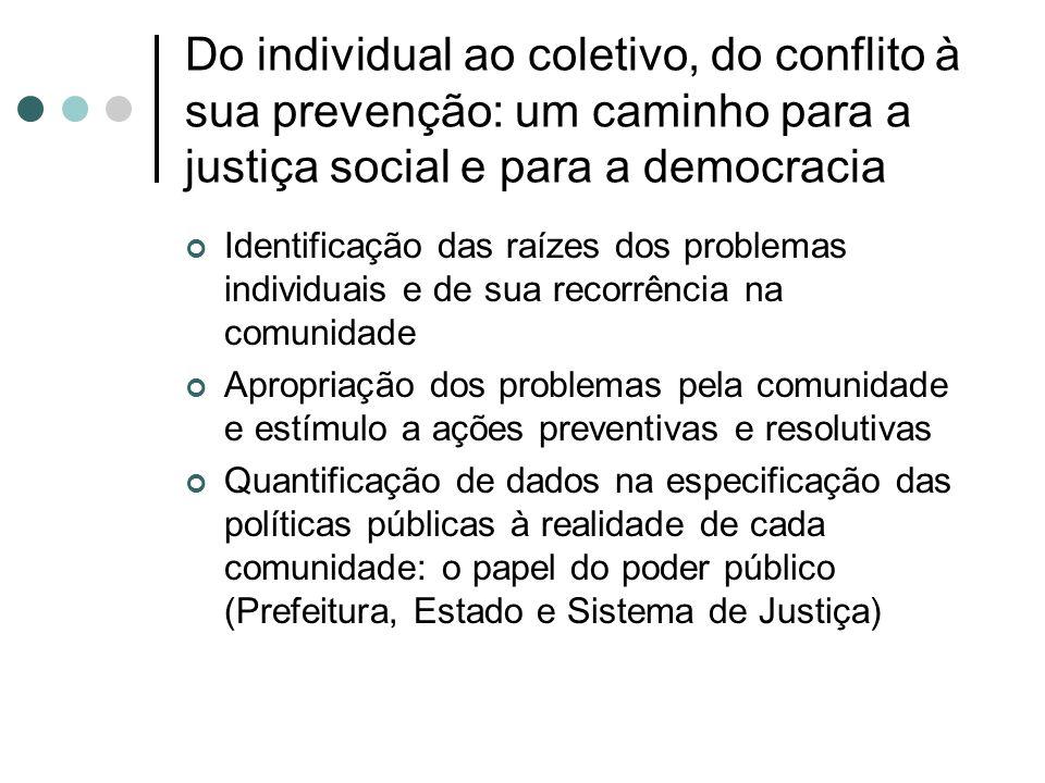 Do individual ao coletivo, do conflito à sua prevenção: um caminho para a justiça social e para a democracia