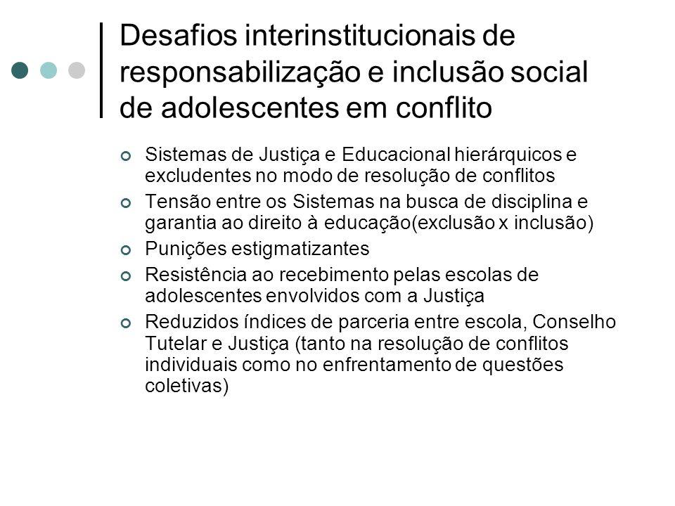 Desafios interinstitucionais de responsabilização e inclusão social de adolescentes em conflito