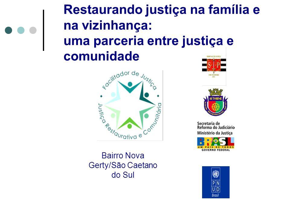 Bairro Nova Gerty/São Caetano do Sul