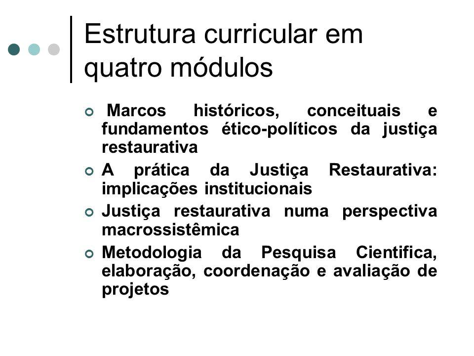 Estrutura curricular em quatro módulos