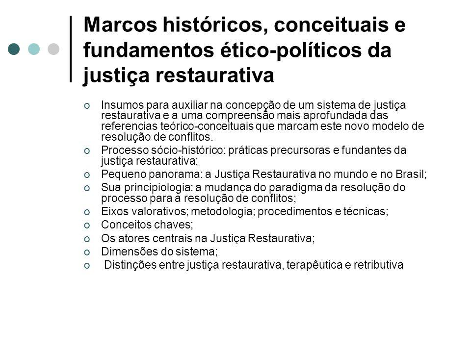 Marcos históricos, conceituais e fundamentos ético-políticos da justiça restaurativa