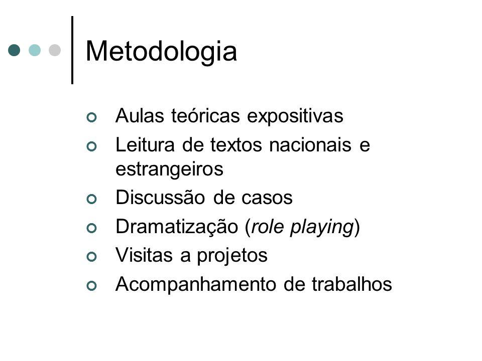 Metodologia Aulas teóricas expositivas
