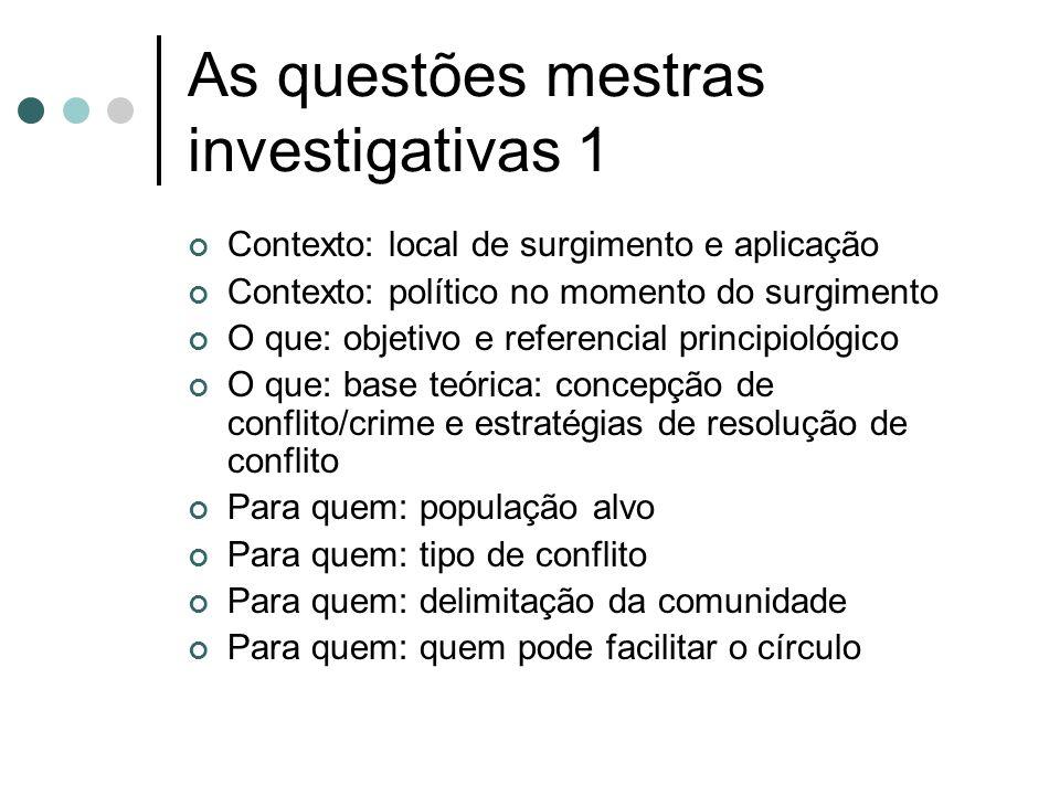 As questões mestras investigativas 1