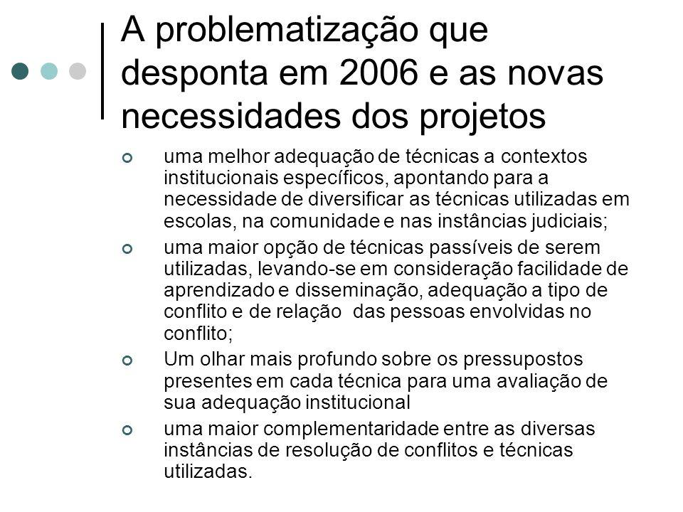 A problematização que desponta em 2006 e as novas necessidades dos projetos