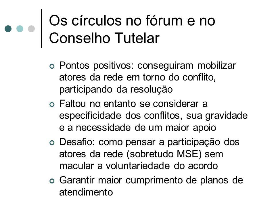 Os círculos no fórum e no Conselho Tutelar