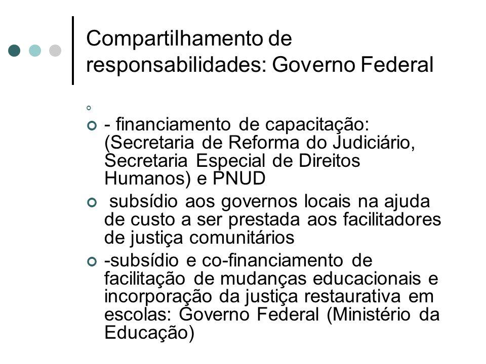 Compartilhamento de responsabilidades: Governo Federal