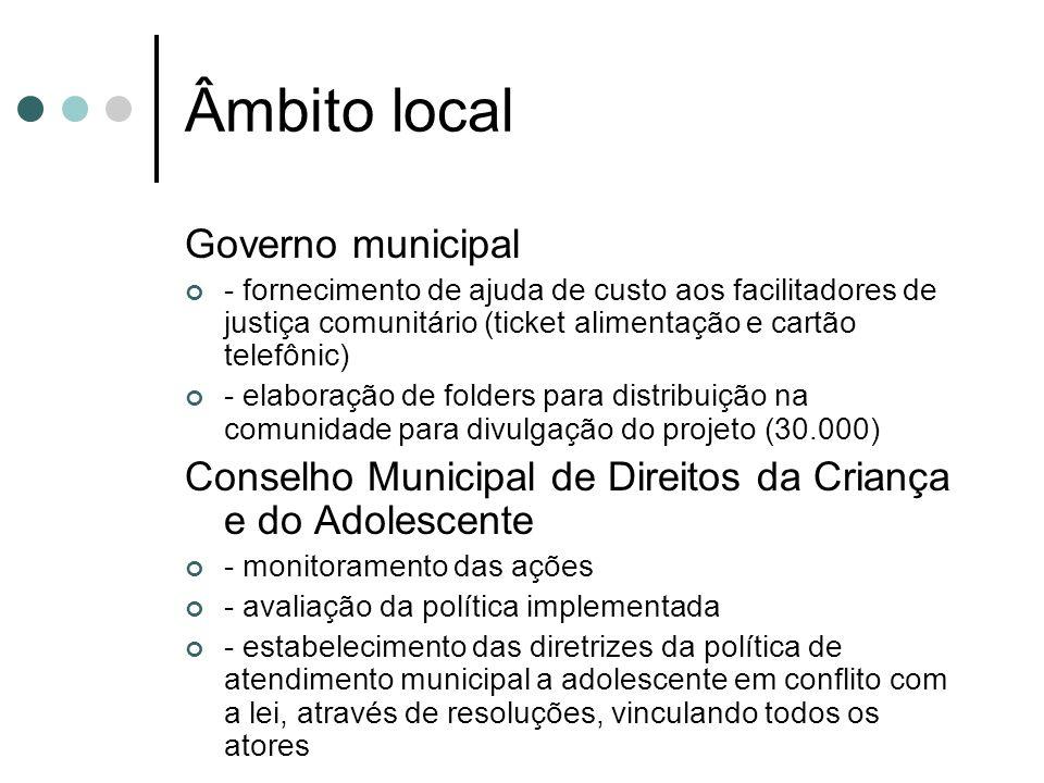 Âmbito local Governo municipal