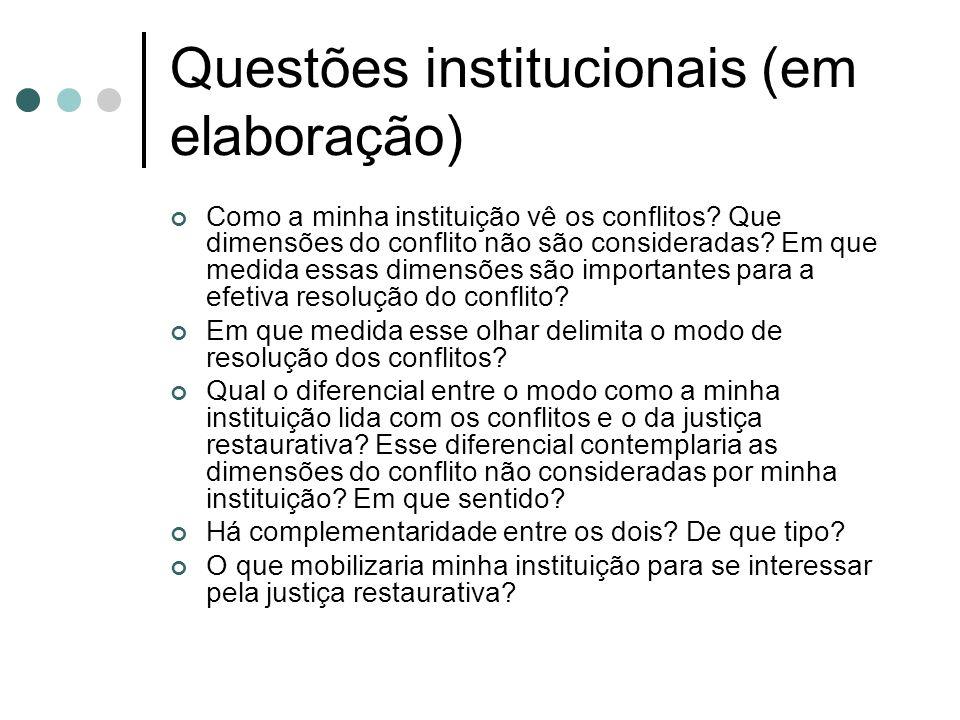 Questões institucionais (em elaboração)