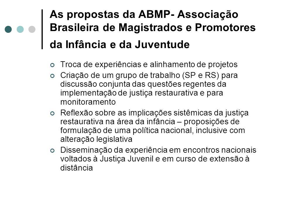 As propostas da ABMP- Associação Brasileira de Magistrados e Promotores da Infância e da Juventude