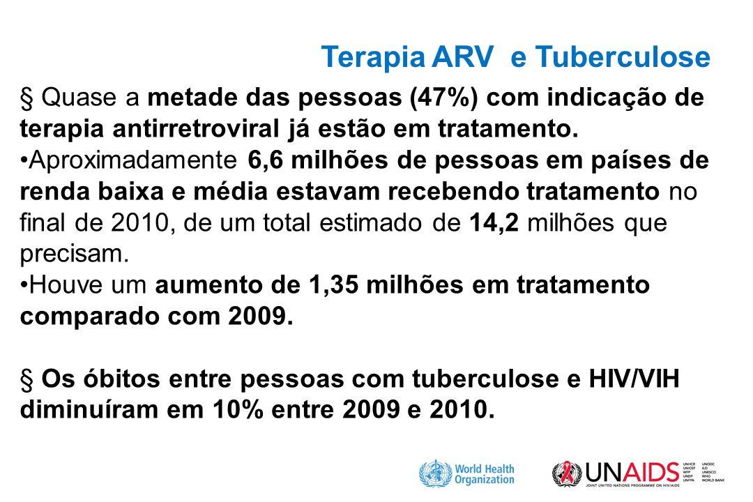 Terapia ARV e Tuberculose