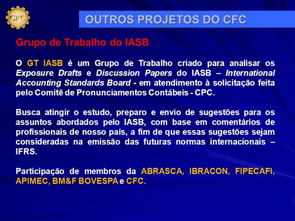 OUTROS PROJETOS DO CFC Grupo de Trabalho do IASB