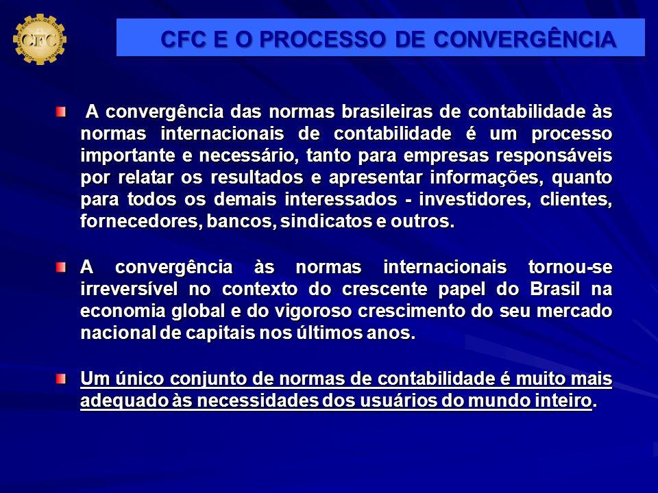 CFC E O PROCESSO DE CONVERGÊNCIA