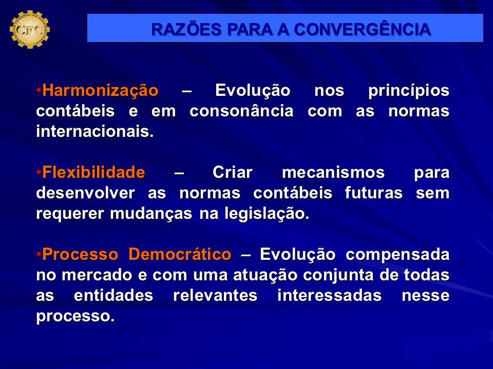 RAZÕES PARA A CONVERGÊNCIA