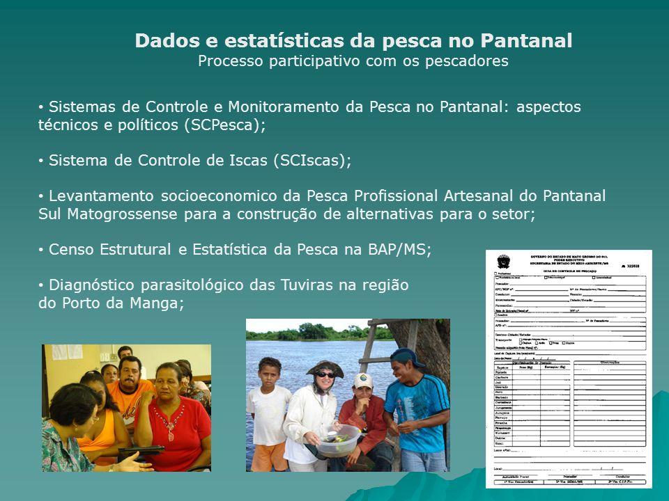 Dados e estatísticas da pesca no Pantanal