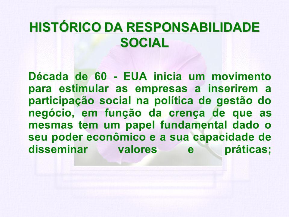 HISTÓRICO DA RESPONSABILIDADE SOCIAL
