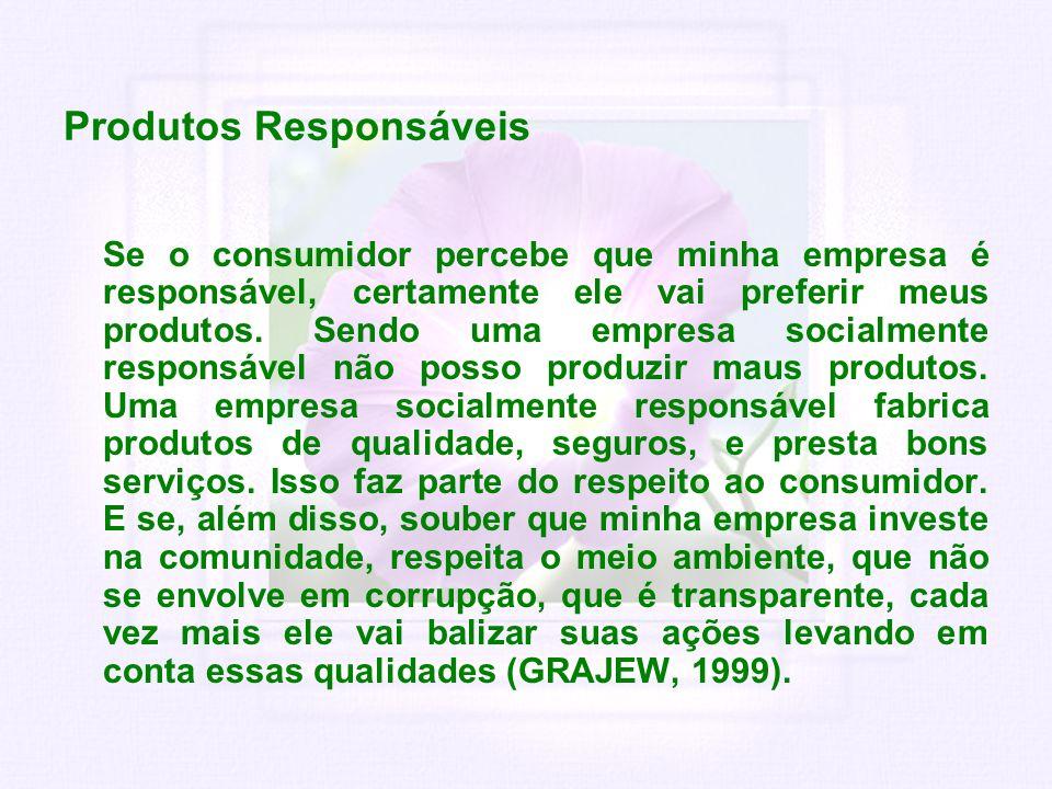 Produtos Responsáveis
