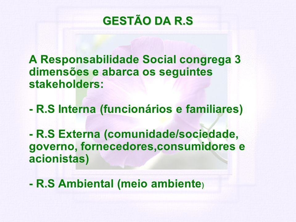 GESTÃO DA R.S