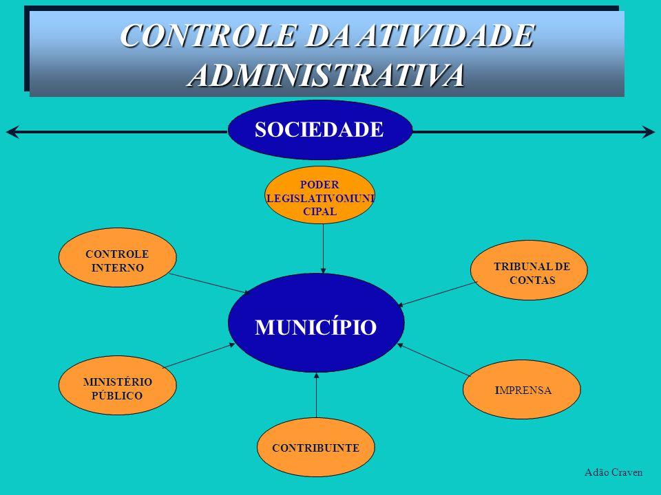 CONTROLE DA ATIVIDADE ADMINISTRATIVA PODER LEGISLATIVOMUNICIPAL