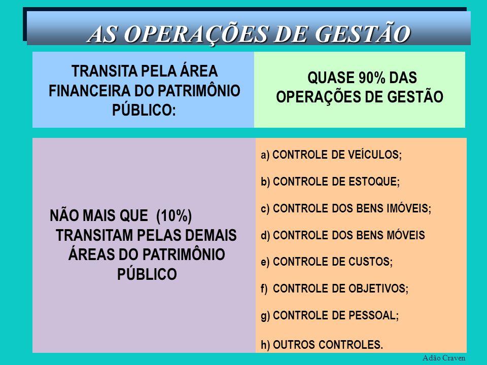 TRANSITAM PELAS DEMAIS ÁREAS DO PATRIMÔNIO PÚBLICO