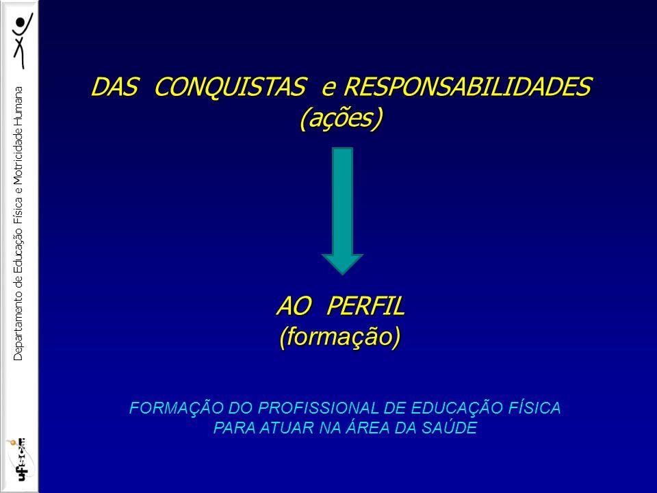 DAS CONQUISTAS e RESPONSABILIDADES (ações)