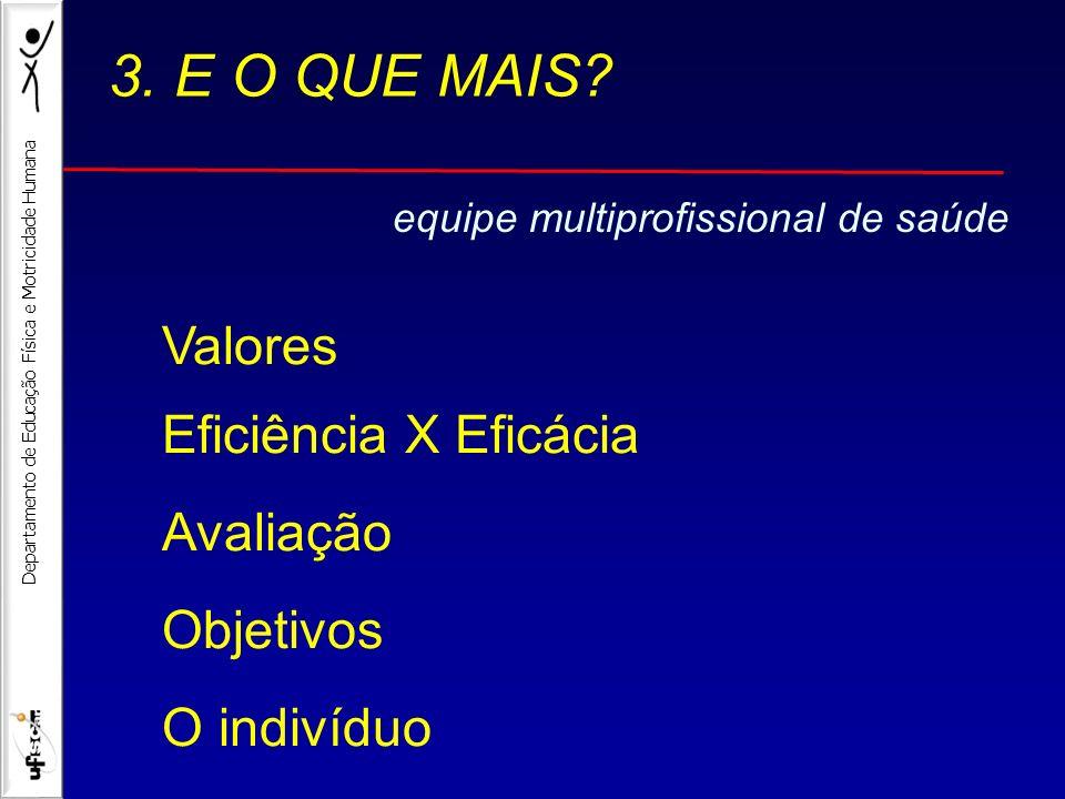 3. E O QUE MAIS Valores Eficiência X Eficácia Avaliação Objetivos