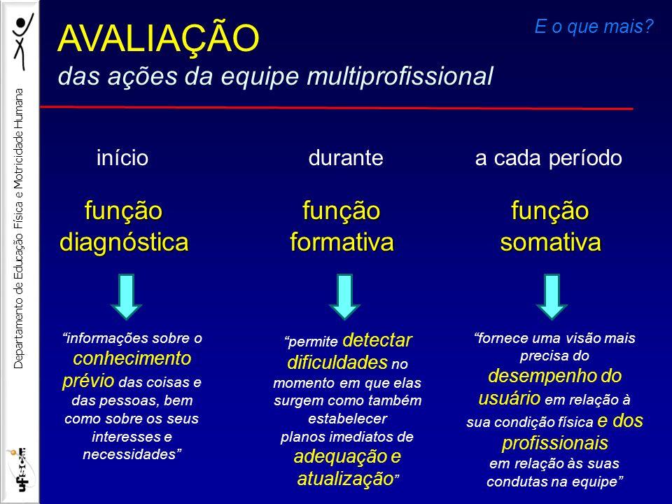 AVALIAÇÃO das ações da equipe multiprofissional função diagnóstica