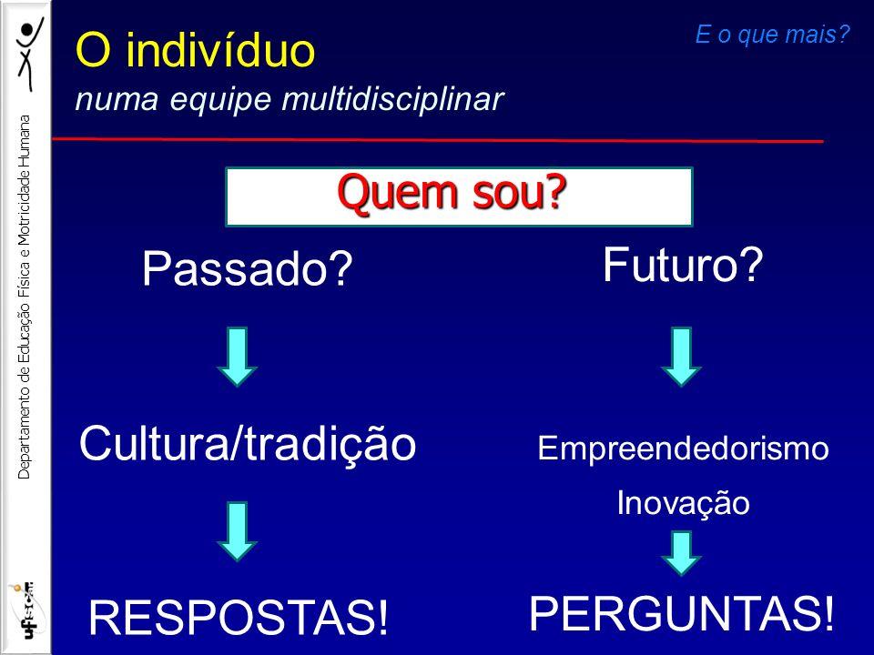 O indivíduo Futuro Passado Cultura/tradição PERGUNTAS! RESPOSTAS!