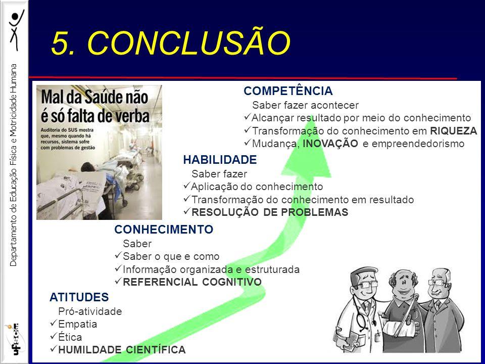 5. CONCLUSÃO COMPETÊNCIA HABILIDADE CONHECIMENTO ATITUDES