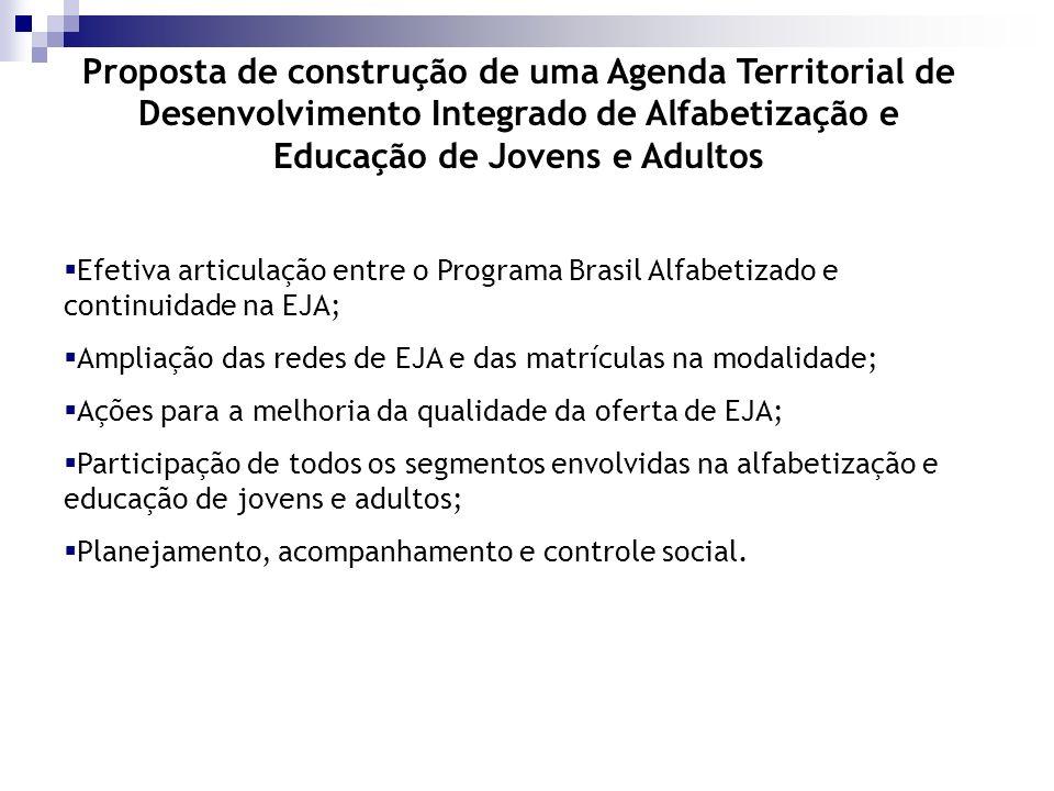 Proposta de construção de uma Agenda Territorial de Desenvolvimento Integrado de Alfabetização e Educação de Jovens e Adultos