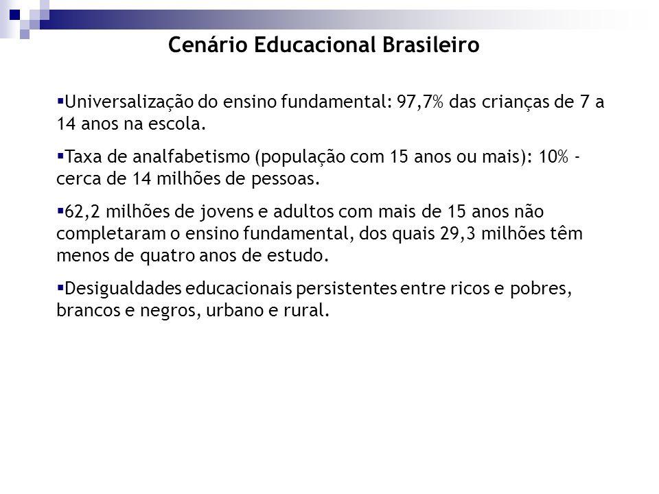 Cenário Educacional Brasileiro