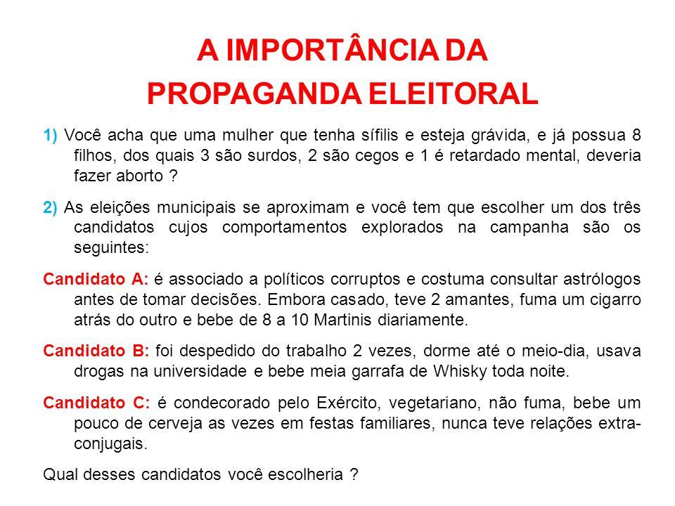 A IMPORTÂNCIA DA PROPAGANDA ELEITORAL