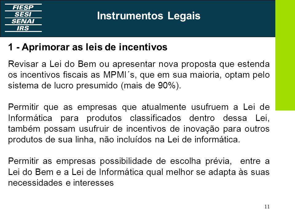 Instrumentos Legais 1 - Aprimorar as leis de incentivos