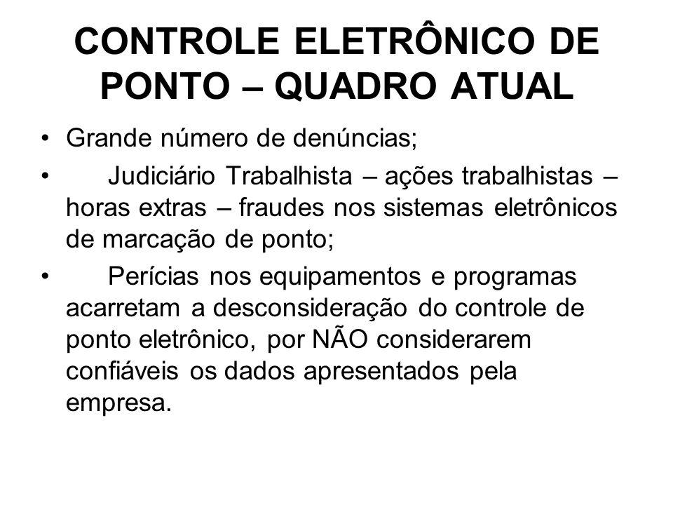 CONTROLE ELETRÔNICO DE PONTO – QUADRO ATUAL