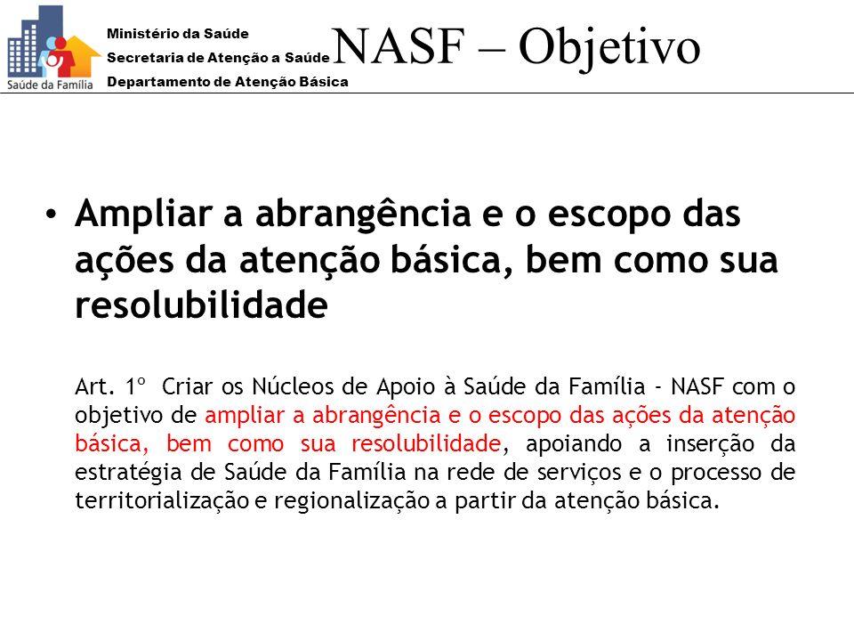 NASF – ObjetivoAmpliar a abrangência e o escopo das ações da atenção básica, bem como sua resolubilidade.