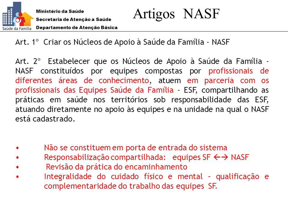 Artigos NASF Art. 1º Criar os Núcleos de Apoio à Saúde da Família - NASF.