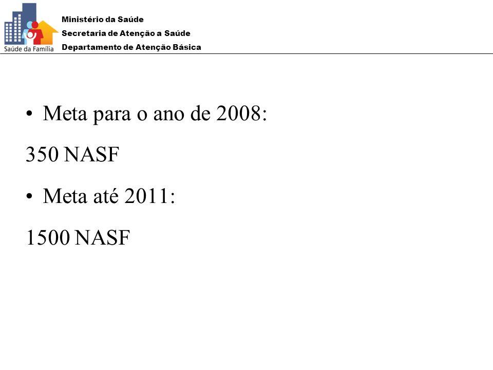 Meta para o ano de 2008: 350 NASF Meta até 2011: 1500 NASF