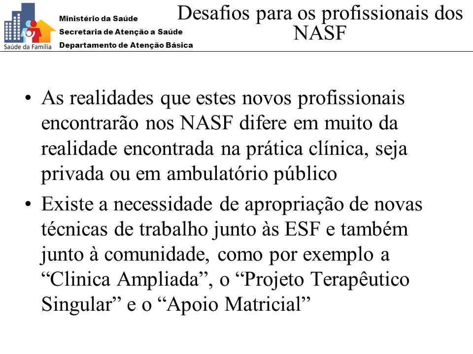Desafios para os profissionais dos NASF