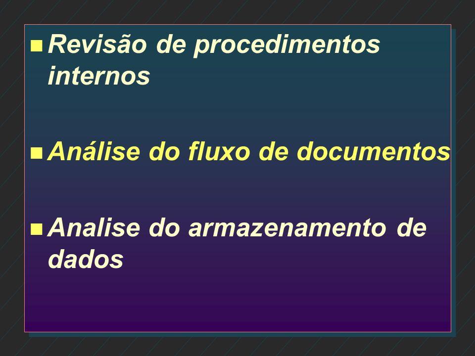 Revisão de procedimentos internos