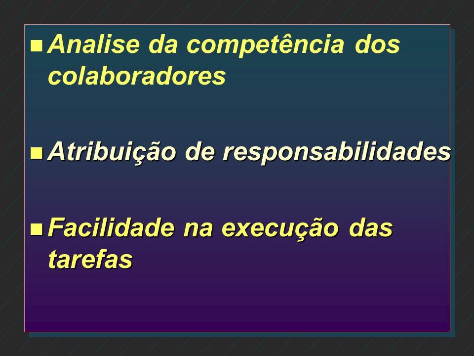 Analise da competência dos colaboradores