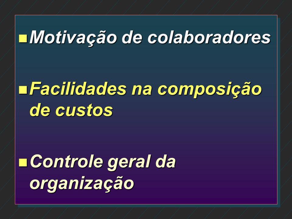 Motivação de colaboradores